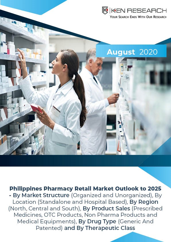 Philippines-Pharmacy-Retail-Market.jpg