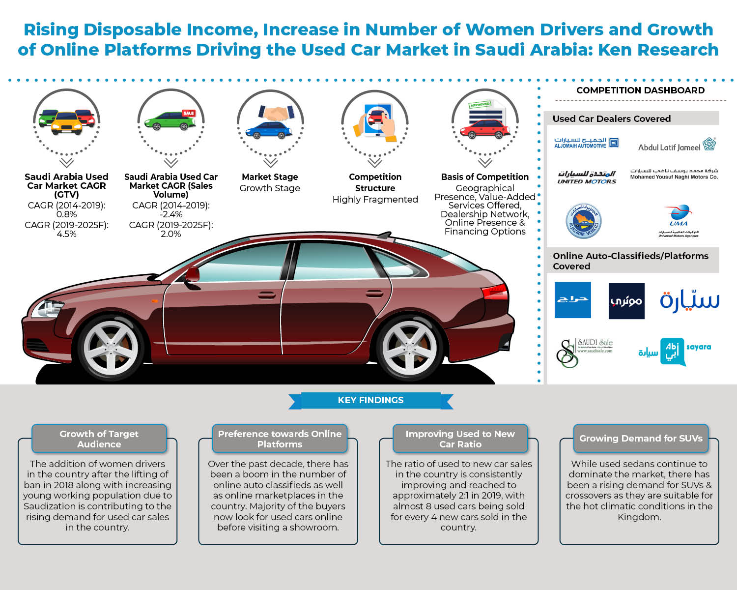 Saudi-Arabia-Used-Car-Market-_-Infographic.jpg
