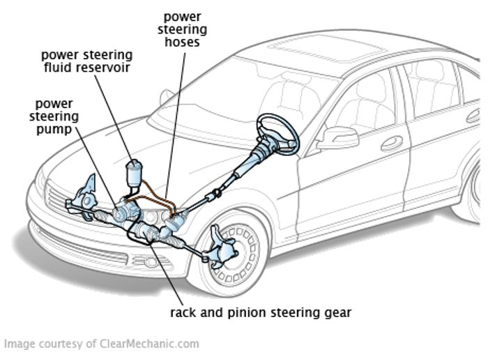 Global-Automotive-Electric-Power-Steering-Market.jpg