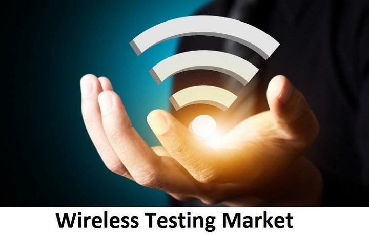 Global Wireless Testing Market
