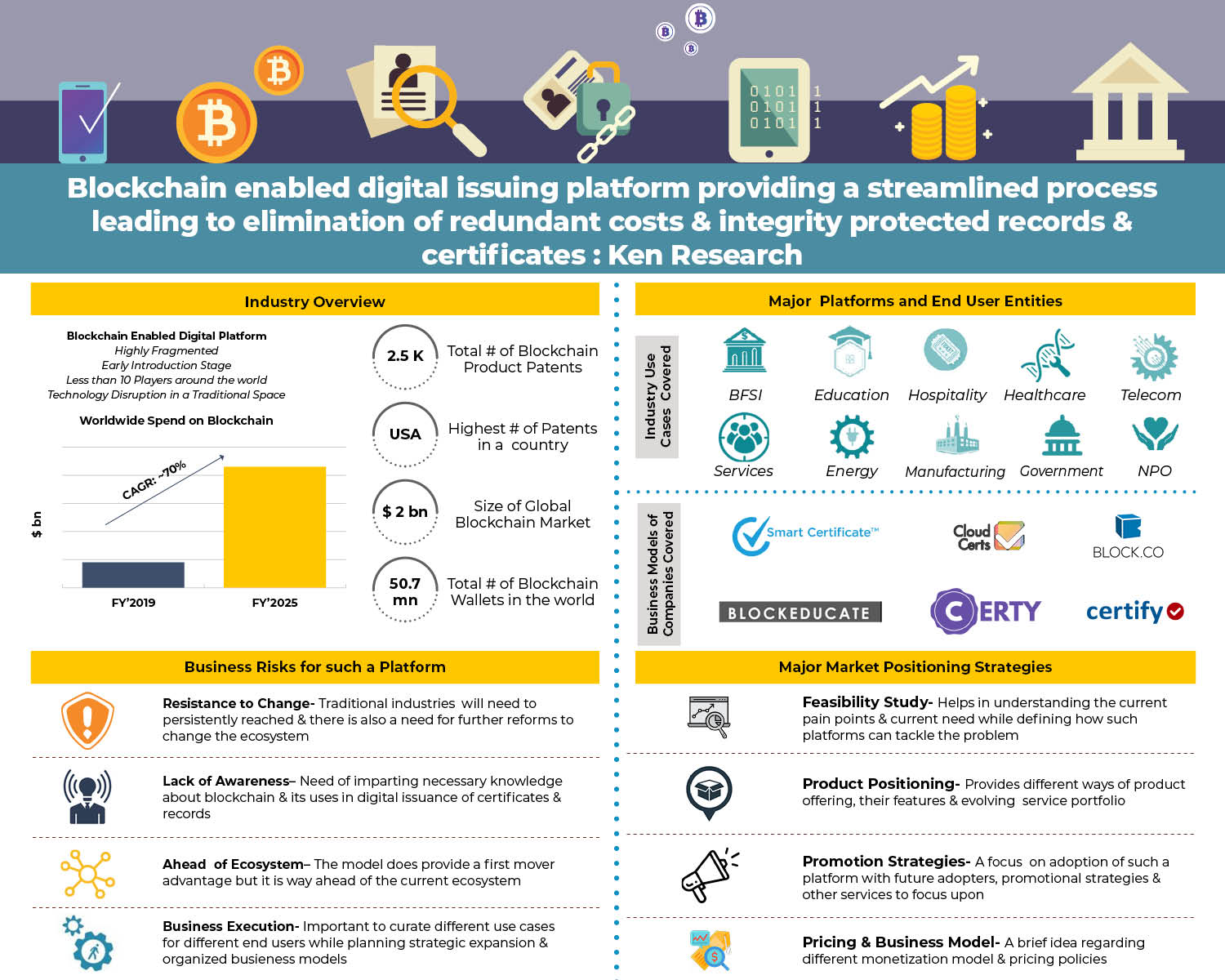 usa-blockchain-platform-infographics.jpg