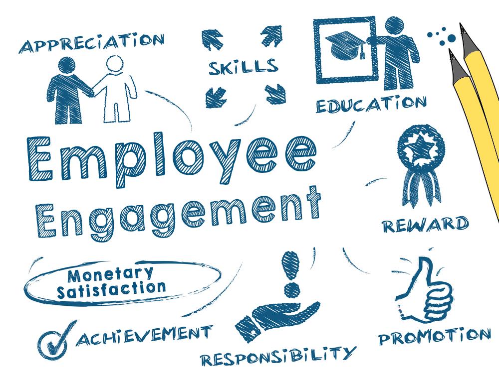 Employee-Engagement-Companies-In-India.jpg