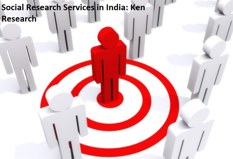 Social Research Organisations in India