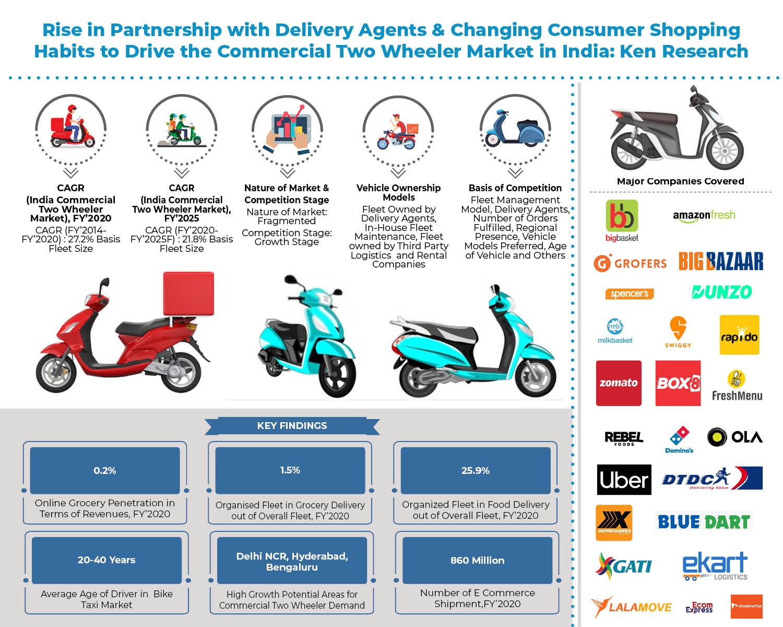 india-commercial-two-wheeler-market.jpg