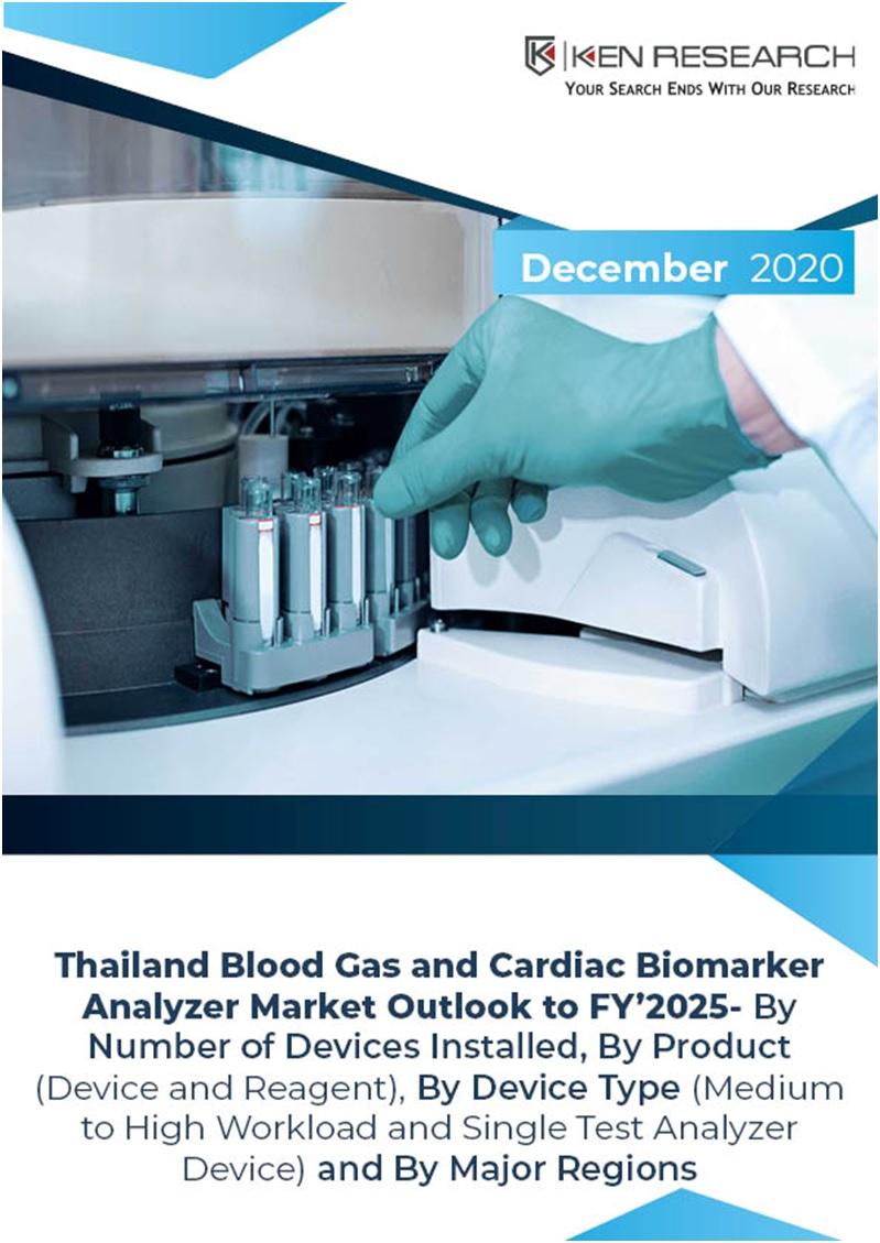 Blood-Gas-Analyzer-Market-in-Thailand.jpg