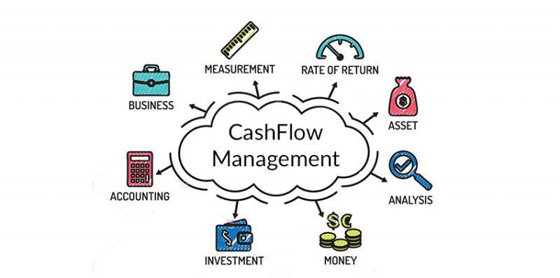 Cash-Flow-Market-Market.jpg