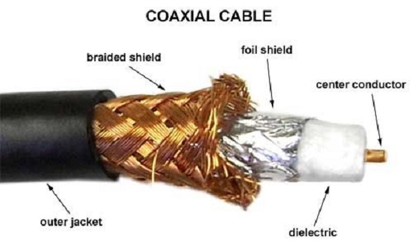 Global-Coaxial-Cables-Market.jpg