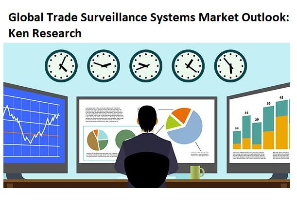 Global-Trade-Surveillance-Systems-Market.jpg