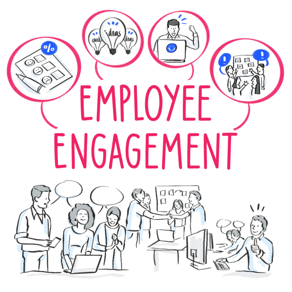 employee-engagement-survey-companies.png
