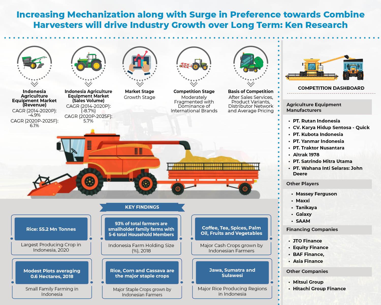 indonesia-agriculture-equipment-market.jpg