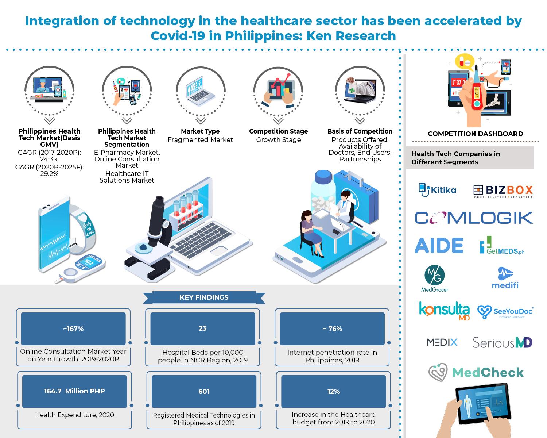 philippines-health-tech-market-2.jpg