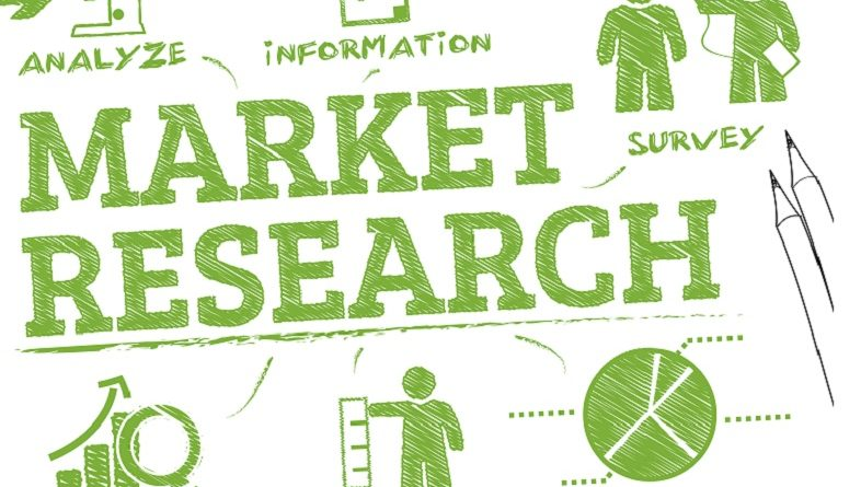 International-Market-Research-Company