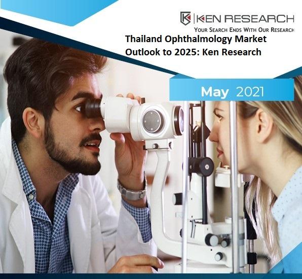 Thailand-Ophthalmology-Market.jpg