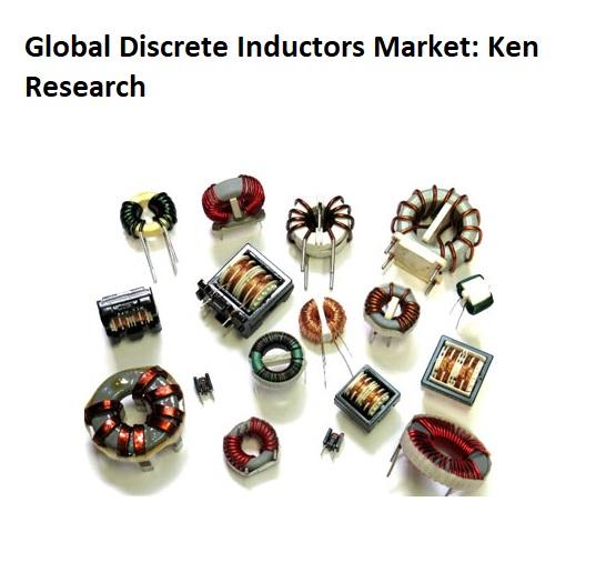 Global-Discrete-Inductors-Market.jpg