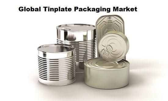 Global-Tinplate-Packaging-Market.jpg