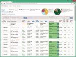 BOM Software market - Ken Research