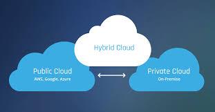 Hybrid-Cloud-Management-Platform-Market.jpg