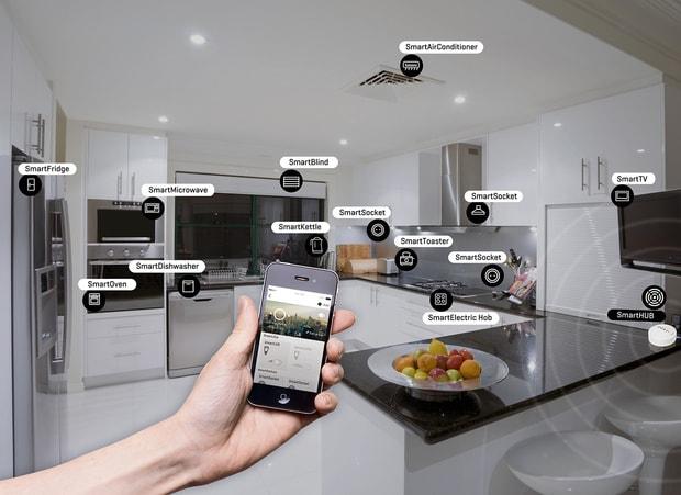 Global-Smart-Kitchen-Appliance-Market.jpg