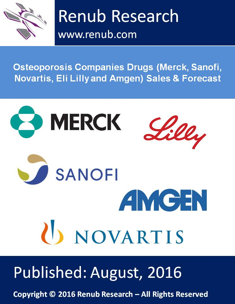 Osteoporosis Companies Drugs (Merck, Sanofi, Novartis, Eli Lilly and Amgen) Sales and Forecast