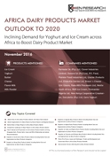 Africa Dairy Products Market